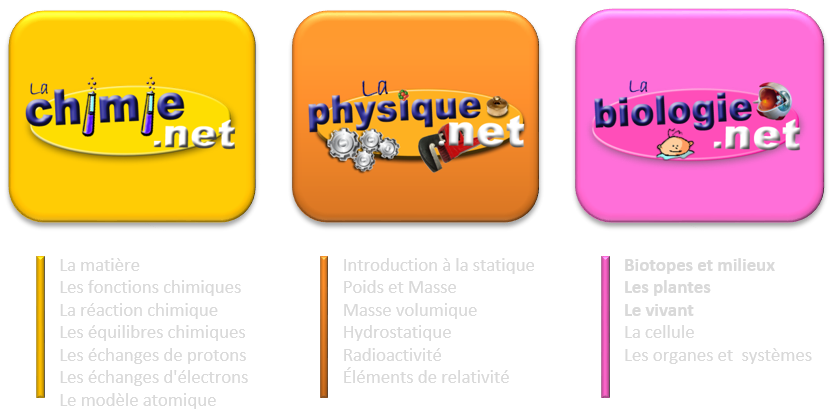 (sites pour coures   toutes matiers (1AM+2AM+3AM+4AM Logo_sciences15y